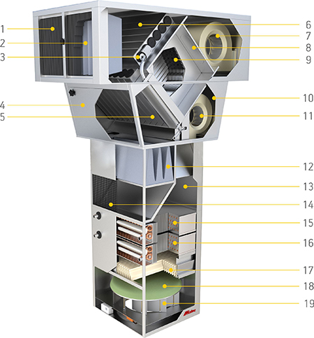 Пластинчатый теплообменник КС 15 Уссурийск Пластины теплообменника Alfa Laval AQ8S-FS Новый Уренгой